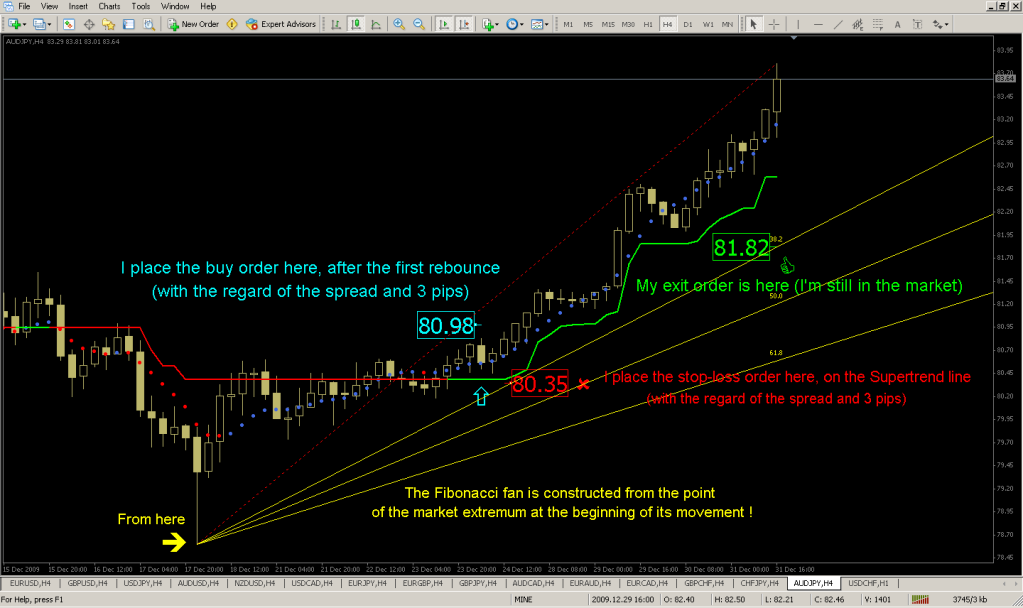 "Forex Trading System ""Andrew"" - AndrewF_13"